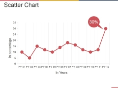 Scatter Chart Ppt PowerPoint Presentation File Example