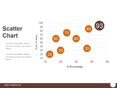 Scatter Chart Ppt PowerPoint Presentation Graphics