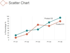 Scatter Chart Ppt PowerPoint Presentation Icon