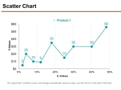 Scatter Chart Ppt PowerPoint Presentation Ideas Templates