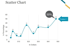 Scatter Chart Ppt PowerPoint Presentation Infographic Template