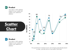 Scatter Chart Ppt PowerPoint Presentation Infographics Designs
