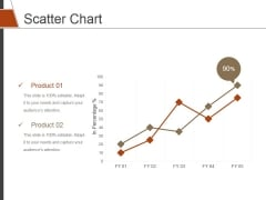 Scatter Chart Ppt PowerPoint Presentation Layouts Show