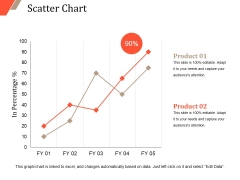 Scatter Chart Ppt PowerPoint Presentation Pictures Themes