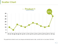 Scatter Chart Ppt PowerPoint Presentation Portfolio Guide