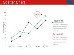 Scatter Chart Ppt PowerPoint Presentation Portfolio Ideas