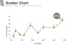 Scatter Chart Ppt PowerPoint Presentation Rules