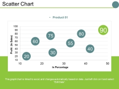 Scatter Chart Ppt PowerPoint Presentation Slides Examples