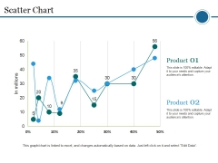 Scatter Chart Template 2 Ppt PowerPoint Presentation Portfolio Skills