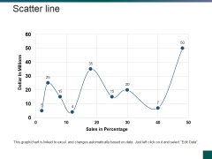 Scatter Line Ppt PowerPoint Presentation Infographics Skills