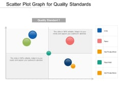Scatter Plot Graph For Quality Standards Ppt Powerpoint Presentation Show Infographics