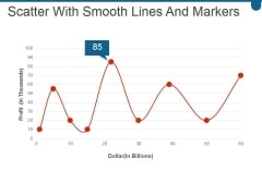 Scatter With Smooth Lines And Markers Ppt PowerPoint Presentation Professional Visual Aids