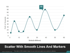 Scatter With Smooth Lines And Markers Ppt PowerPoint Presentation Show