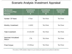 Scenario Analysis Investment Appraisal Ppt PowerPoint Presentation Icon Slide Download