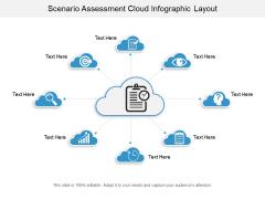 Scenario Assessment Cloud Infographic Layout Ppt PowerPoint Presentation Infographics Good PDF