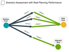Scenario Assessment With Real Planning Performance Ppt PowerPoint Presentation Portfolio Example PDF