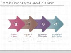 Scenario Planning Steps Layout Ppt Slides