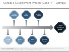 Schedule Development Process Good Ppt Example