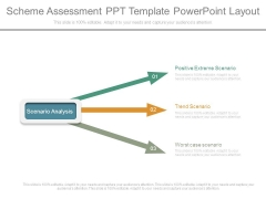 Scheme Assessment Ppt Template Powerpoint Layout