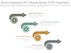 Scheme Assessment Ppt Template Sample Of Ppt Presentation