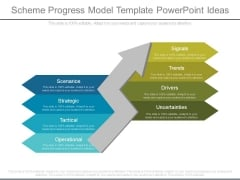 Scheme Progress Model Template Powerpoint Ideas