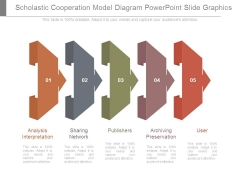 Scholastic Cooperation Model Diagram Powerpoint Slide Graphics