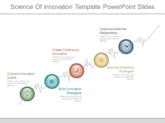 Science Of Innovation Template Powerpoint Slides