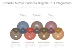 Scientific Method Business Diagram Ppt Infographics