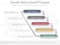 Scientific Method Good Ppt Example