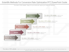 Scientific Methods For Conversion Rate Optimization Ppt Powerpoint Guide