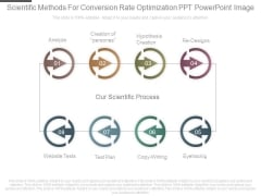 Scientific Methods For Conversion Rate Optimization Ppt Powerpoint Image