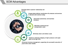 Scm Advantages Ppt PowerPoint Presentation Infographics Aids