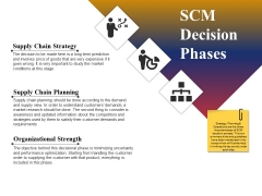Scm Decision Phases Ppt PowerPoint Presentation Backgrounds