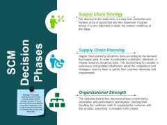 Scm Decision Phases Ppt PowerPoint Presentation File Example File