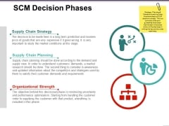 Scm Decision Phases Ppt PowerPoint Presentation Layouts Background Designs