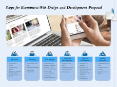 Scope For Ecommerce Web Design And Development Proposal Ppt Visual Aids Gallery PDF