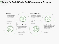 Scope For Social Media Post Management Services Ppt PowerPoint Presentation Summary Icon PDF