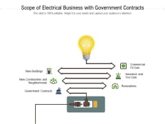Scope Of Electrical Business With Government Contracts Ppt PowerPoint Presentation File Visuals PDF