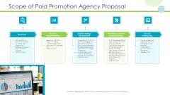 Scope Of Paid Promotion Agency Proposal Summary PDF