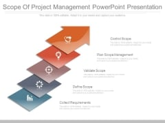 Scope Of Project Management Powerpoint Presentation