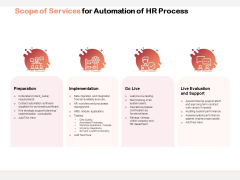 Scope Of Services For Automation Of HR Process Ppt PowerPoint Presentation Gallery Model PDF