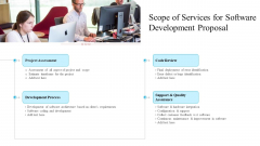 Scope Of Services For Software Development Proposal Ppt Slides Graphics PDF