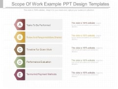 Scope Of Work Example Ppt Design Templates