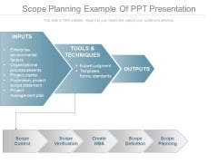 Scope Planning Example Of Ppt Presentation