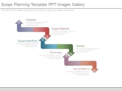 Scope Planning Template Ppt Images Gallery