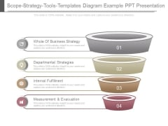 Scope Strategy Tools Templates Diagram Example Ppt Presentation