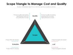 Scope Triangle To Manage Cost And Quality Ppt PowerPoint Presentation Outline Layout PDF