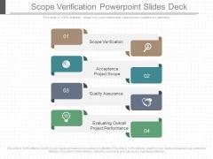 Scope Verification Powerpoint Slides Deck