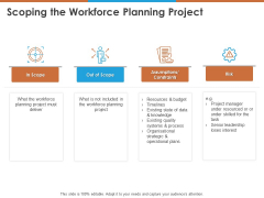 Scoping The Workforce Planning Project Ppt PowerPoint Presentation Model Mockup PDF