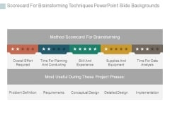 Scorecard For Brainstorming Techniques Powerpoint Slide Backgrounds